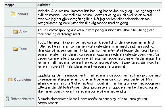 Skjermbilde 2013-02-28 kl. 23.16.39