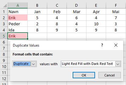 """Med betinget formatering i Excel kan du for eksempel få duplikater fargelagt automatisk. Her ser vi at """"Erik"""" står to ganger i samme kolonne."""