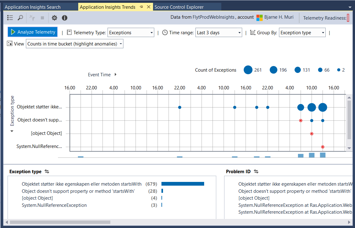 Application Insights trender i visual studio