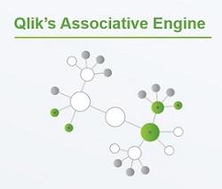 Qlik associative engine