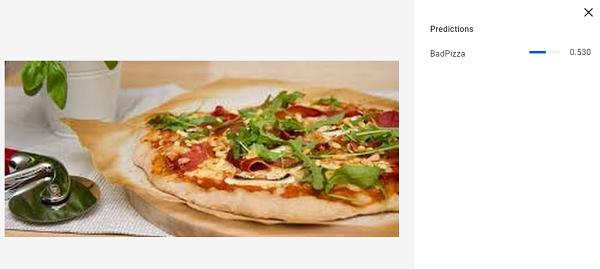 Pizza vanlig