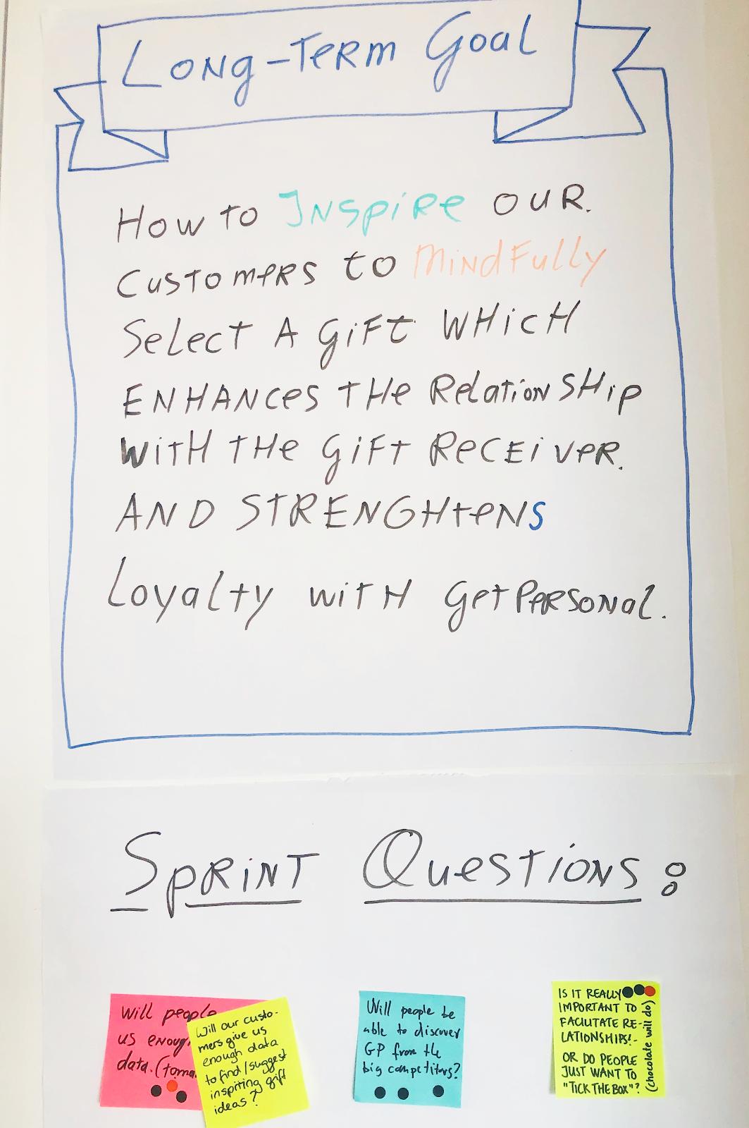 Langtidsmål og sprintspørsmål
