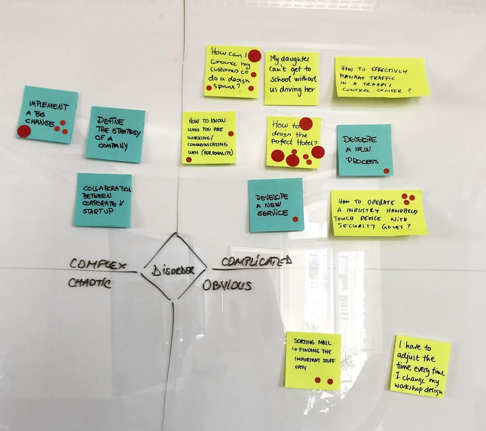 Eksempel på bruk av Cynefin modellen i Problem Framing Workshop