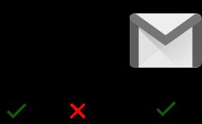 Ikoner på nettsider Gmail logo