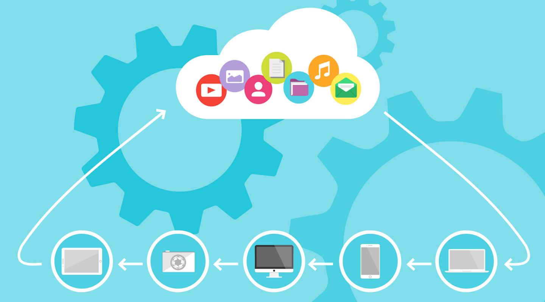 største trendene innen cloud computing for 2021