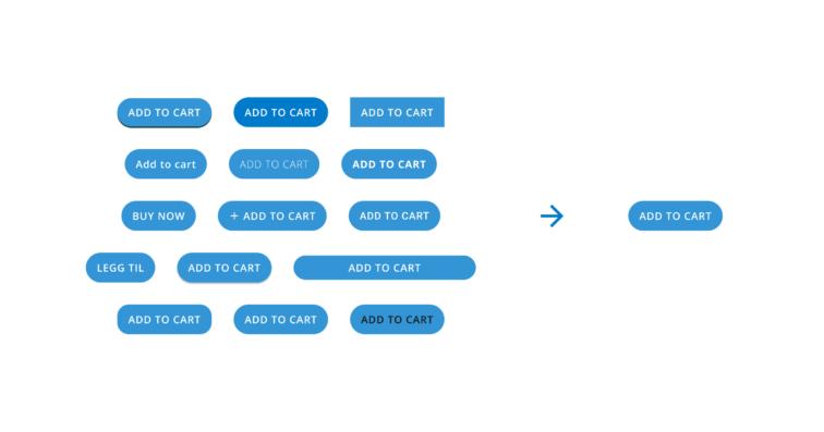 Eksempel på Call To Action knapper som ikke har konsekvent styling