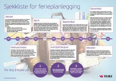 Guide ferieplanlegging